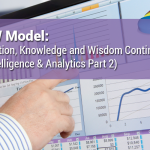The DIKW Model: Data, Information, Knowledge and Wisdom Continuum (Business Intelligence & Analytics Part 2)