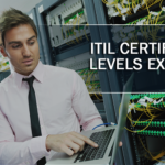 ITIL Certification Levels Explained