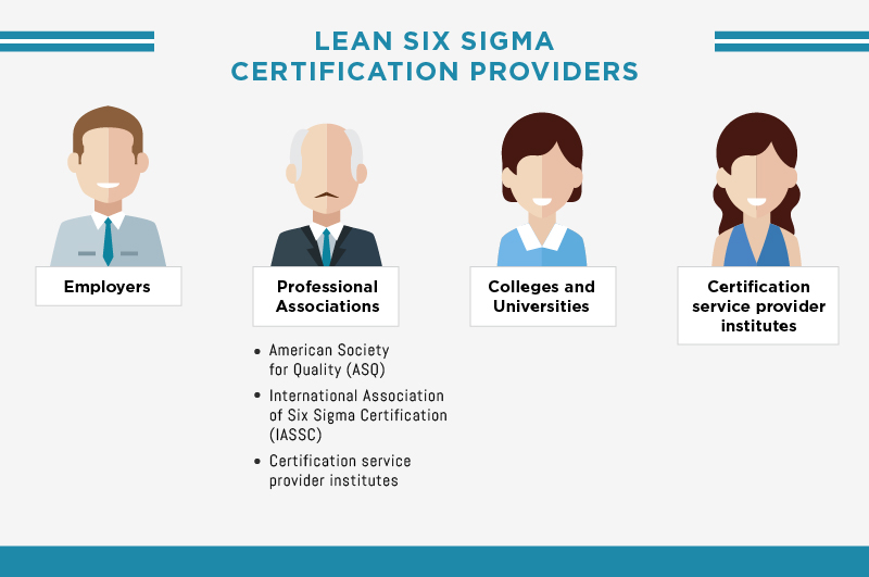 Lean Six Sigma Certification Providers