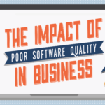 The Impact of Poor Software Quality in Business (Infographic)