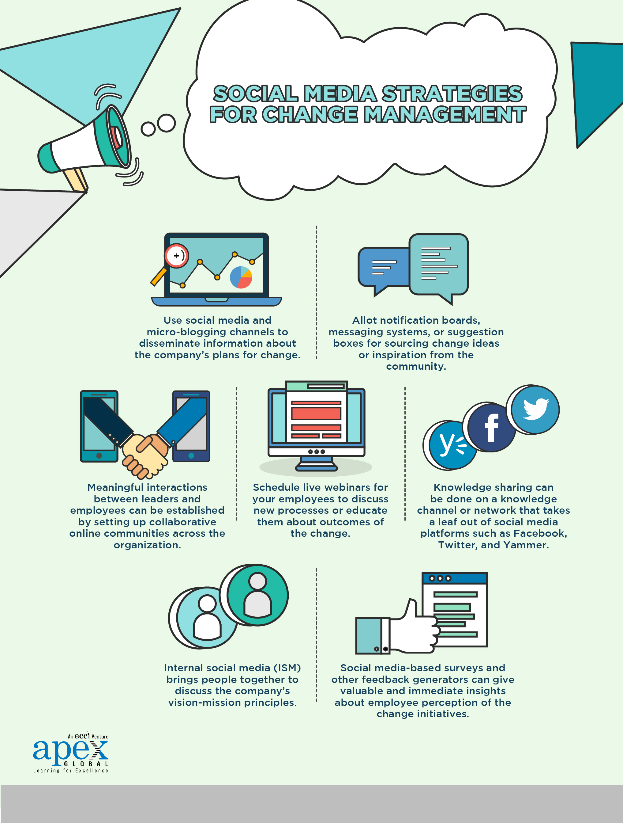 change-management-through-social-media-what-you-need-to-know-infographic