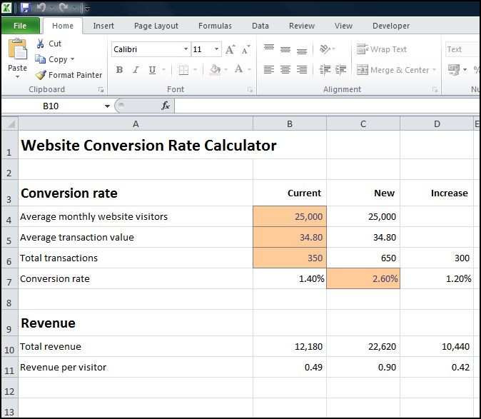 Website Conversion Rate Calculator